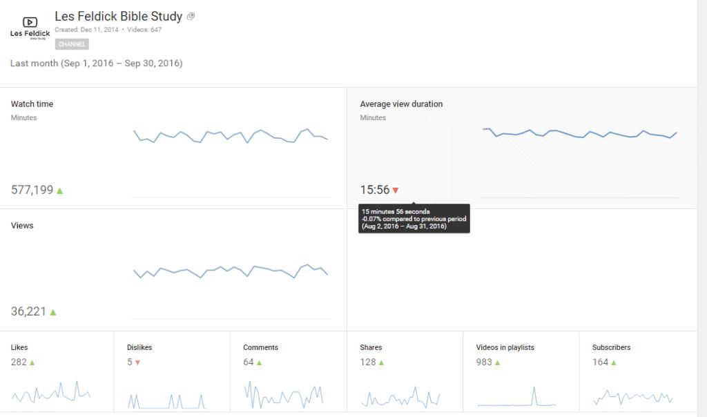 sep-2016-youtube-analytics